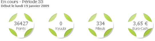 kyubbi_gains_filleuls